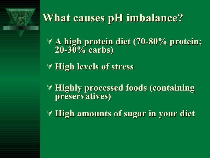 What causes pH imbalance? <ul><li>A high protein diet (70-80% protein; 20-30% carbs) </li></ul><ul><li>High levels of stre...