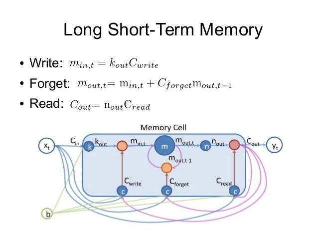 PROM - programmable read-only memory