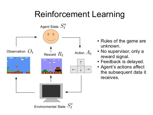 An introduction to reinforcement learning (rl)