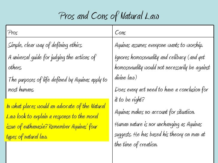 Natural law ethics homosexuality