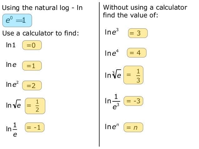 Fungsi eksponen-dan-logaritma
