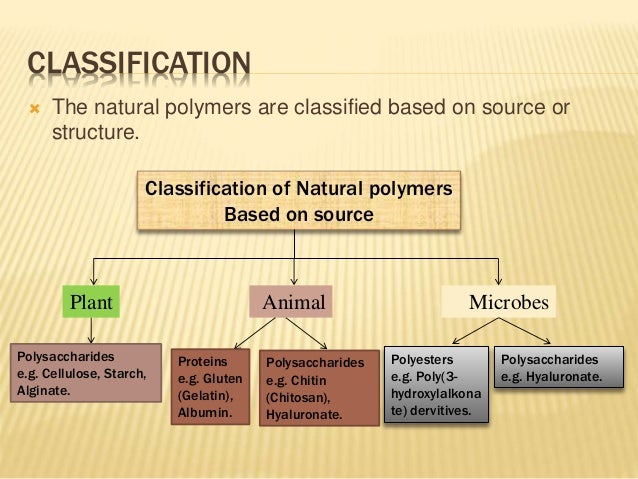 Natural Products Made Of Polymers