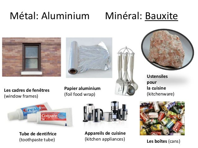 Natural Resources Of Bc Common Uses Of Minerals