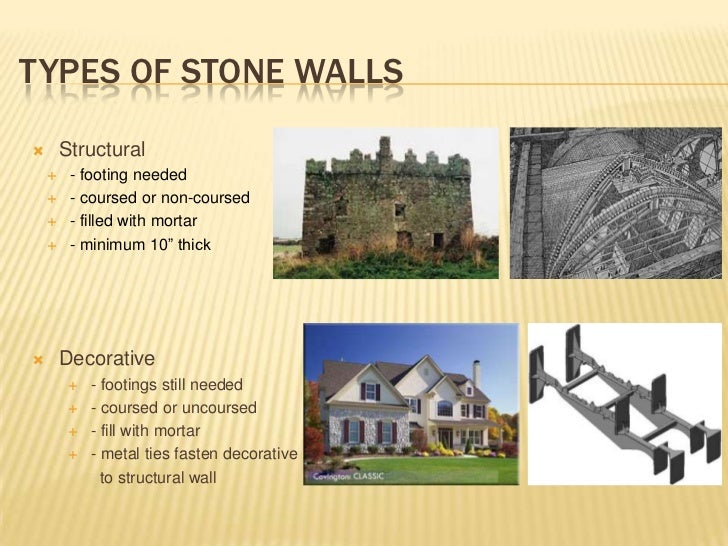 Types Of Sandstone : Natural stone application for interiors