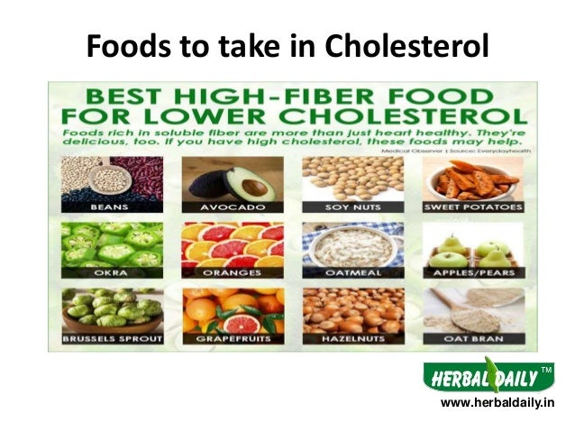 11 High-Cholesterol Foods — Which to Eat, Which to Avoid