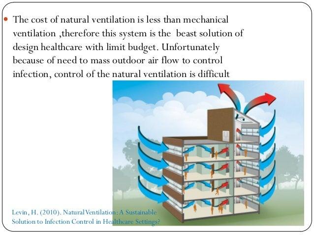 Hospital Ventilator Air : Natural ventilation in hospitals
