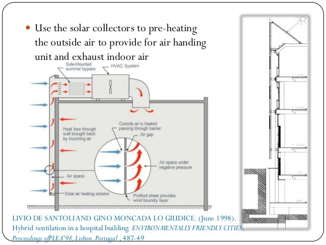 Hybrid Ventilation System : Natural ventilation in hospitals