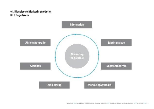 01. Klassische Marketingmodelle01.1 Regelkreis                                                Information           Aktion...