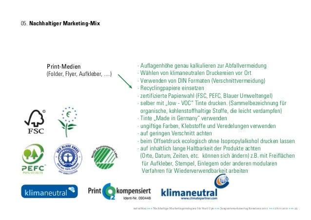 05. Nachhaltiger Marketing-Mix         Print-Medien                       · Auflagenhöhe genau kalkulieren zur Abfallverme...