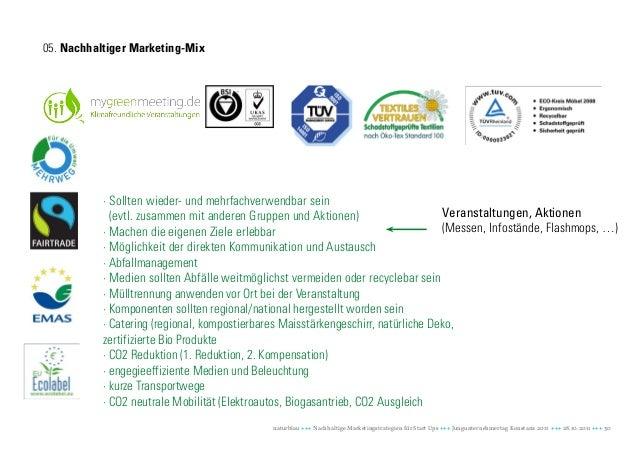 05. Nachhaltiger Marketing-Mix           · Sollten wieder- und mehrfachverwendbar sein             (evtl. zusammen mit and...