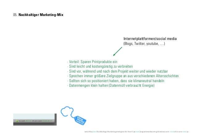 05. Nachhaltiger Marketing-Mix                                                                                        Inte...