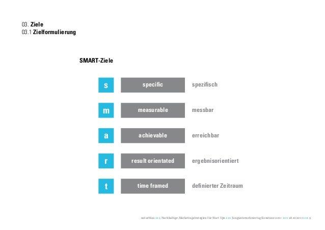 03. Ziele03.1 Zielformulierung                        SMART-Ziele                                s         specific       ...