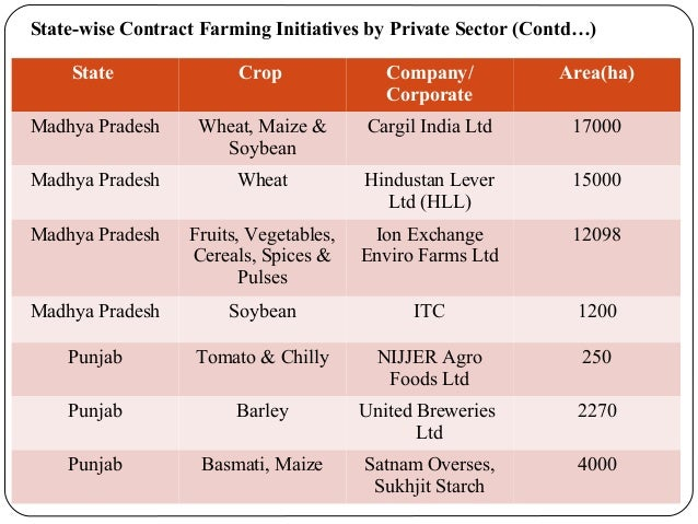 scope of contract farming Contract farming arrangements of different types have existed in various parts of the country for centuries for both subsistence and commercial.