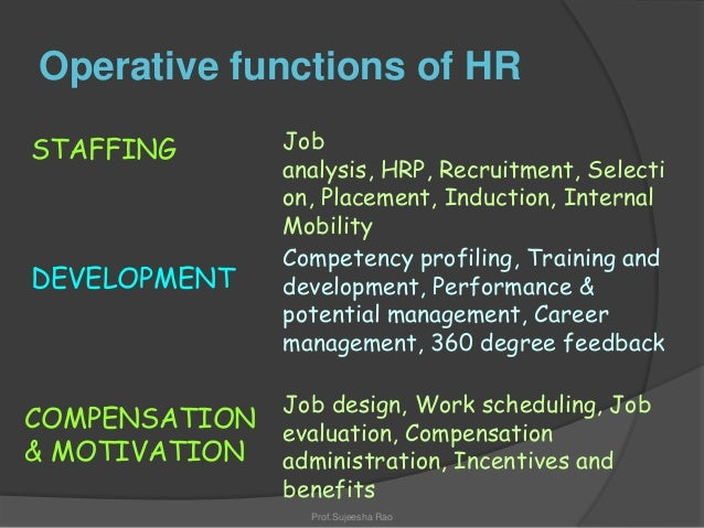 scope of international hrm Develop the people management skills required for working in an international  business environment.