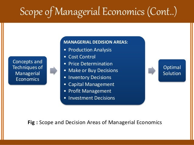 scope and nature of managerial economics