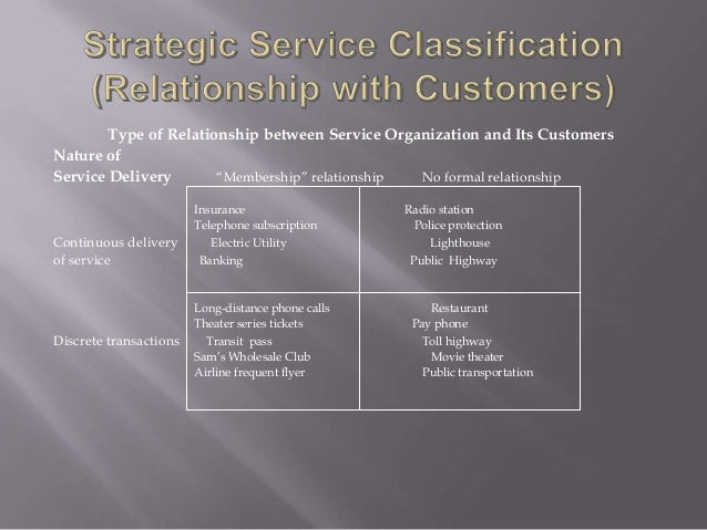 """retail services characteristics Most people do not automatically affiliate the term """"retail"""" with banking however, that is precisely the description used within the banking industry for services that focus on providing services to consumers."""