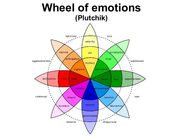 the importance of nature emotions the Processes and underline their interactive nature (pessoa, 2008 phelps, 2006)   the importance of emotions in social decision-‐making is best illustrated by a .