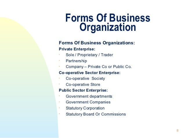 business organizations Students will learn about four different types of business organizations students will demonstrate understanding by successfully matching characteristics to the appropriate type of business.