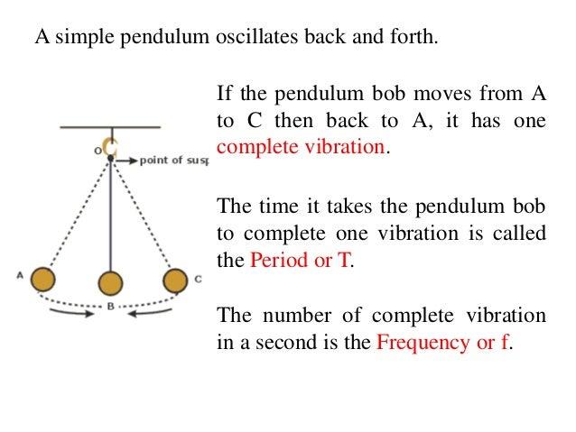 A Simple Pendulum Oscillates