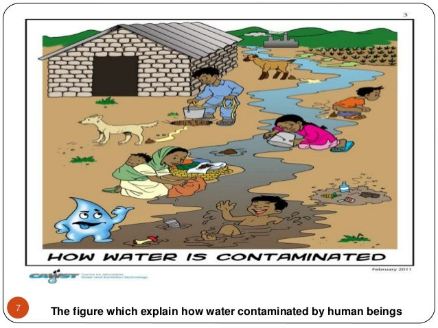 The figure which explain how water contaminated by human beings7