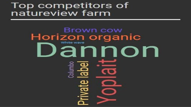 naturalview farms Natureview farm case analysis problem statement natureview farm inc, a small yogurt manufacturer based in vermont, needs to choose a growth strategy.