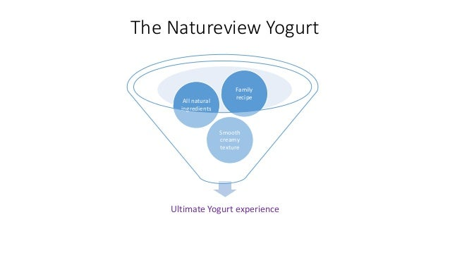 Natureview Yogurt Case Study Solution & Analysis