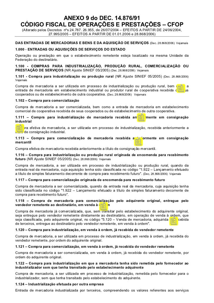 ANEXO 9 do DEC. 14.876/91   CÓDIGO FISCAL DE OPERAÇÕES E PRESTAÇÕES – CFOP    (Alterado pelos Decretos nºs 24.787. 26.955,...