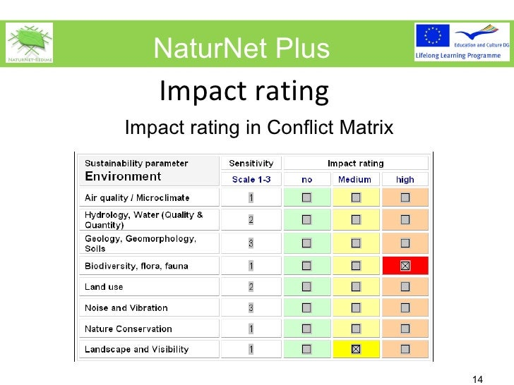 environmental impact assessment of utt Environmental impact assessment - eia legal context informal consolidated version of the eia directive mandatory eia: all projects listed in annex i are considered as having significant effects on the environment and require an eia (eg long-distance railway.