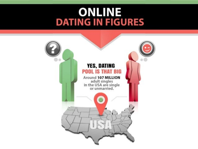 online naughty dating