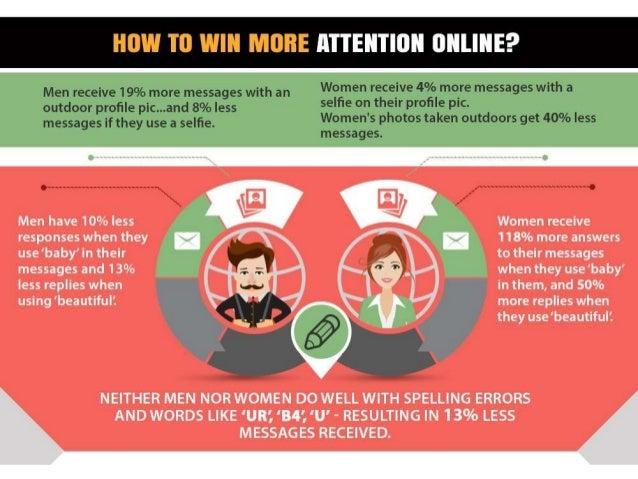 100 gratis dating nettsted i Filippinene