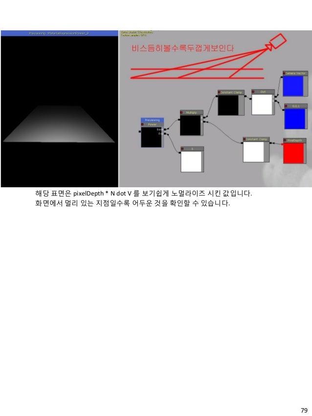 79 해당 표면은 pixelDepth * N dot V 를 보기쉽게 노멀라이즈 시킨 값입니다. 화면에서 멀리 있는 지점일수록 어두운 것을 확인할 수 있습니다.