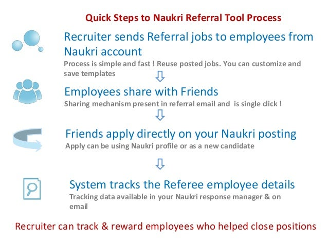 Naukri employee referral tool referrals in singlefolder for easy management 7 pronofoot35fo Images