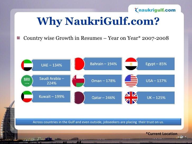 Naukri Gulf
