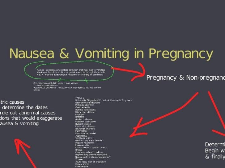 Nausea & vomiting in pregnancy