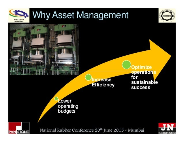 Why Asset Management Optimize operations LowerLower operatingoperating budgetsbudgets Increase Efficiency operations for s...
