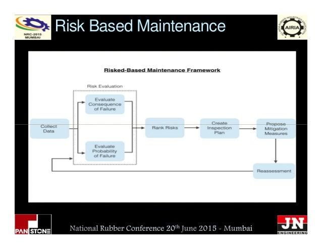 Risk Based Maintenance