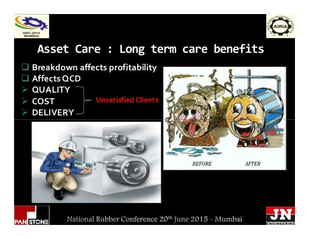 Asset Care : Long term care benefits Breakdown affects profitability Affects QCD QUALITY COST DELIVERY UnsatisfiedClients