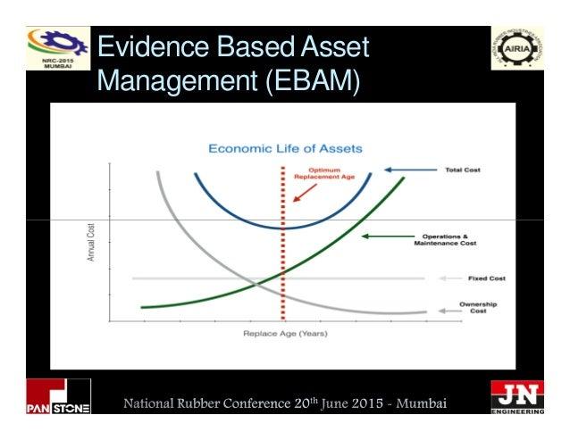 Evidence Based Asset Management (EBAM)