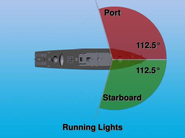 Starboard light color - What side is port and starboard on a boat ...