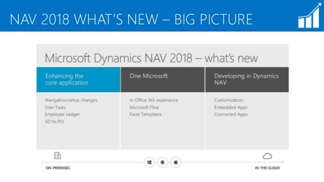 NAV 2018 and NAV New Technology - Fast Tracks - 14 dicembre 2017