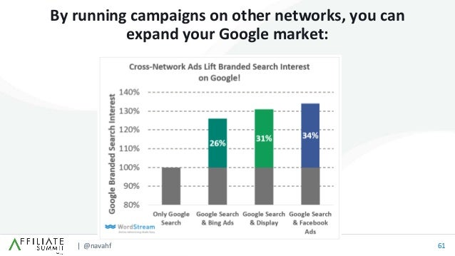 | @navahf 61 By running campaigns on other networks, you can expand your Google market:
