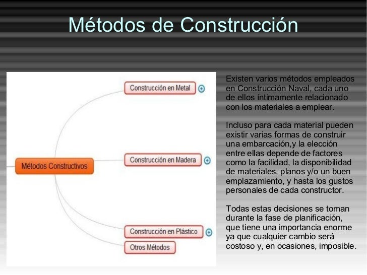 Curso de construccion naval para aficionados for Proyecto de construccion de aulas de clases