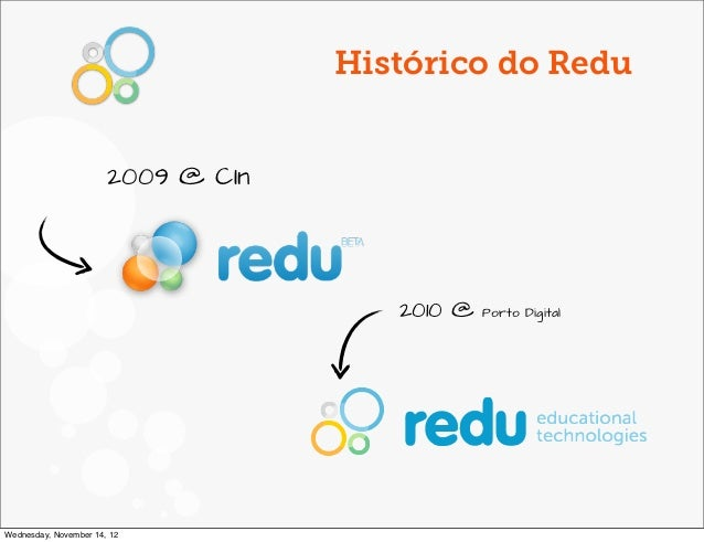 Aplicações sociais usando a plataforma Redu Slide 3