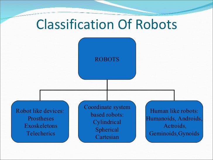 classification of robotics Classification of robots before we plan to design and build a robot, we need to  understand the purpose of a robot do not jump into conclusion that you need to.