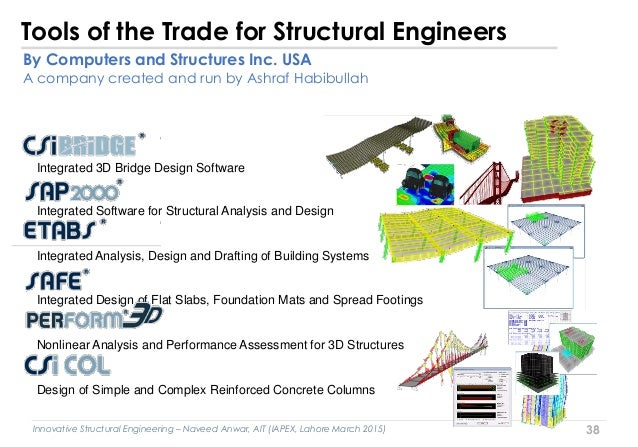 Structural Engineering Solutions For Architecture Challenges By Dr N