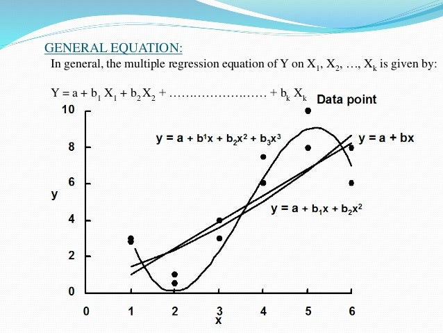 simple versus multiple regression Both univariate and multivariate linear regression are illustrated  represented by a simple linear regression  the multiple linear regression.