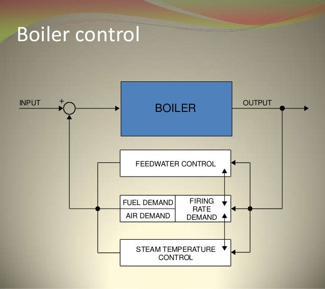 Awesome Weil Mclain Gas Steam Boiler Collection - Simple Wiring ...