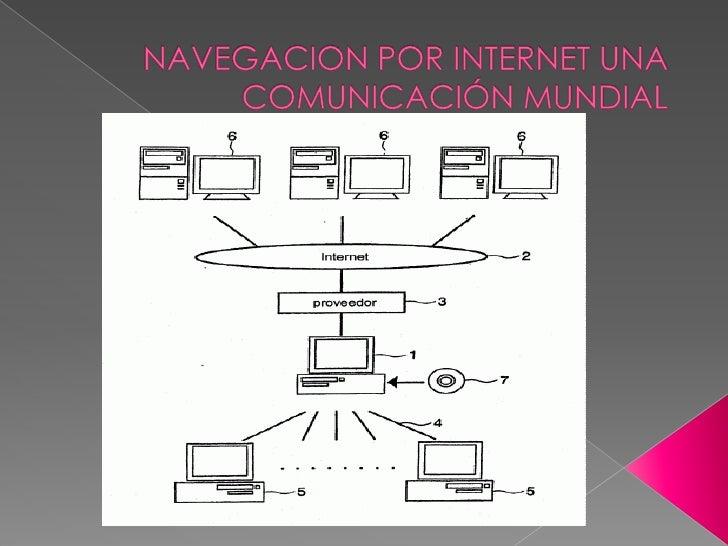NAVEGACION POR INTERNET UNA COMUNICACIÓN MUNDIAL<br />