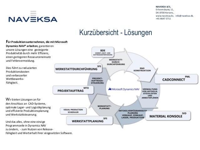 Kurzübersicht - Lösungen  NAVEKSA A/S,  Erhvervsbyvej 11,  DK-8700 Horsens,  www.naveksa.de, info@naveksa.dk,  +45 8647 57...
