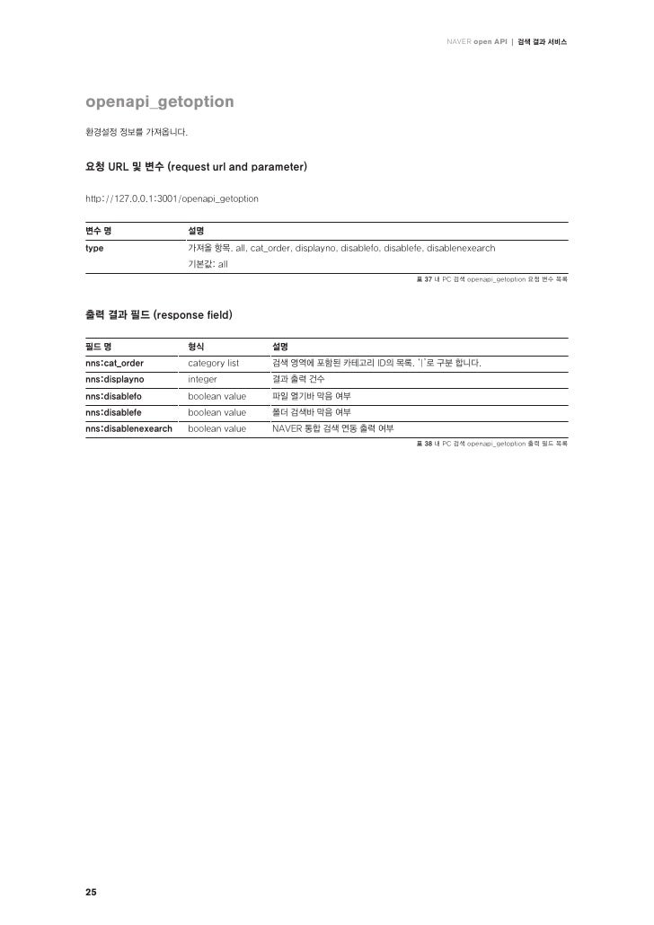 Naver Open Api Reference Manual Slide 26